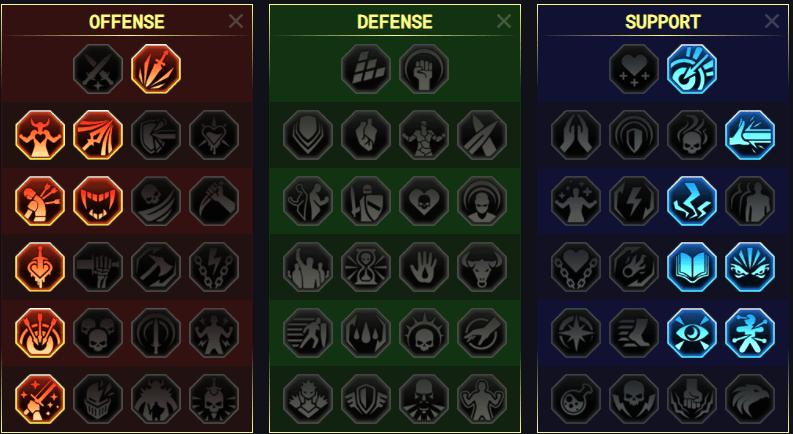 Захватчица таланты raid